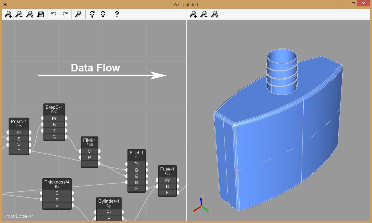 Viz Pro Data Flow