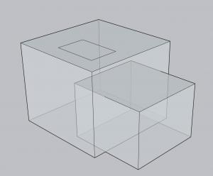 Geometric criteria