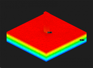 Mold 3D Tutorial 7-7
